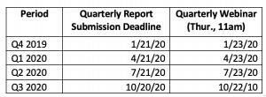 quarterly report deadlines